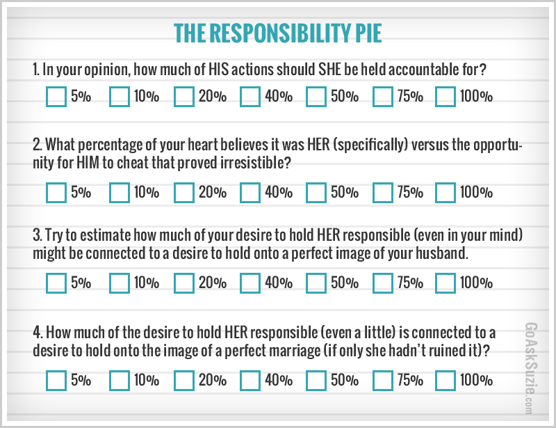 The Responsibility Pie title