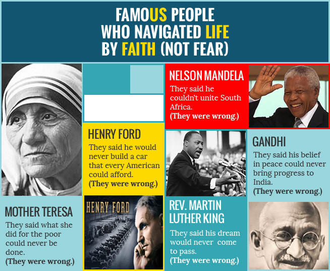 famous people who lived by faith not by fear