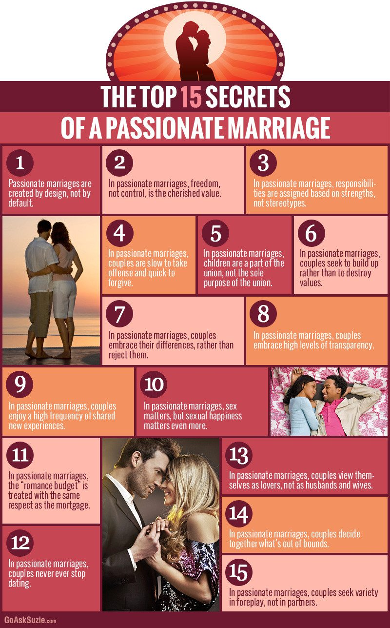 The Top 15 Secrets Of A Passionate Marriage Infographic
