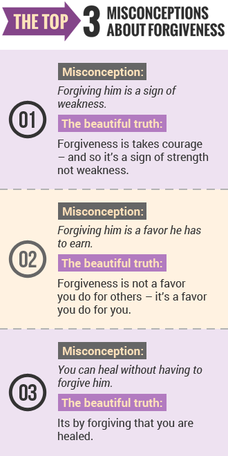 Top 3 Misconceptions About Forgiveness