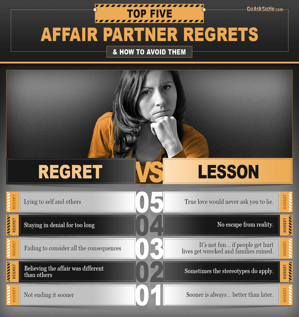 Affair Partner Regrets