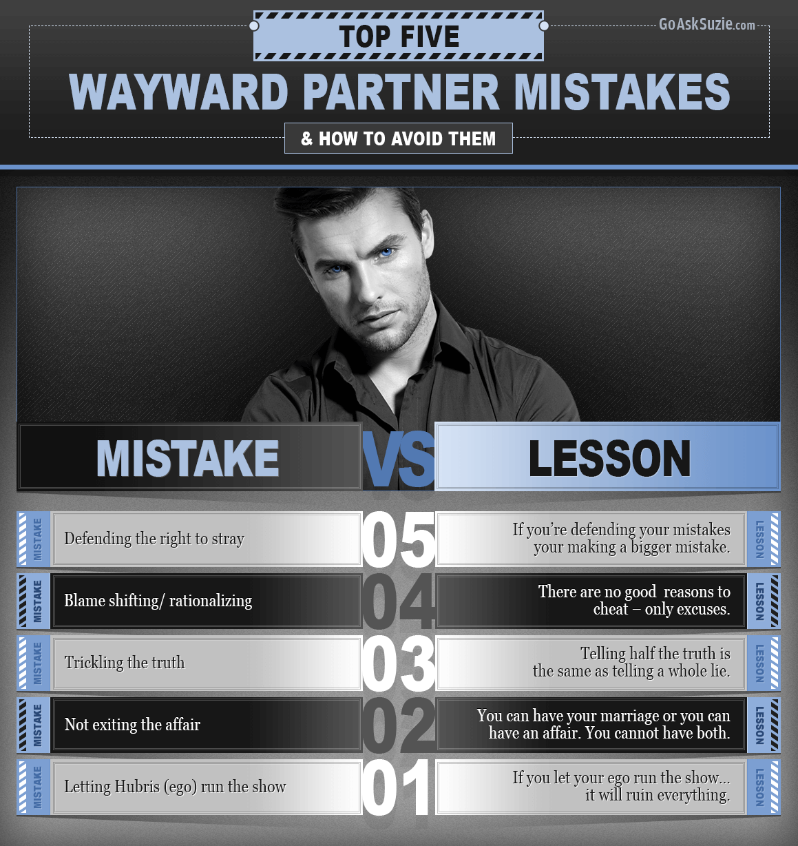 Wayward Partner Mistakes
