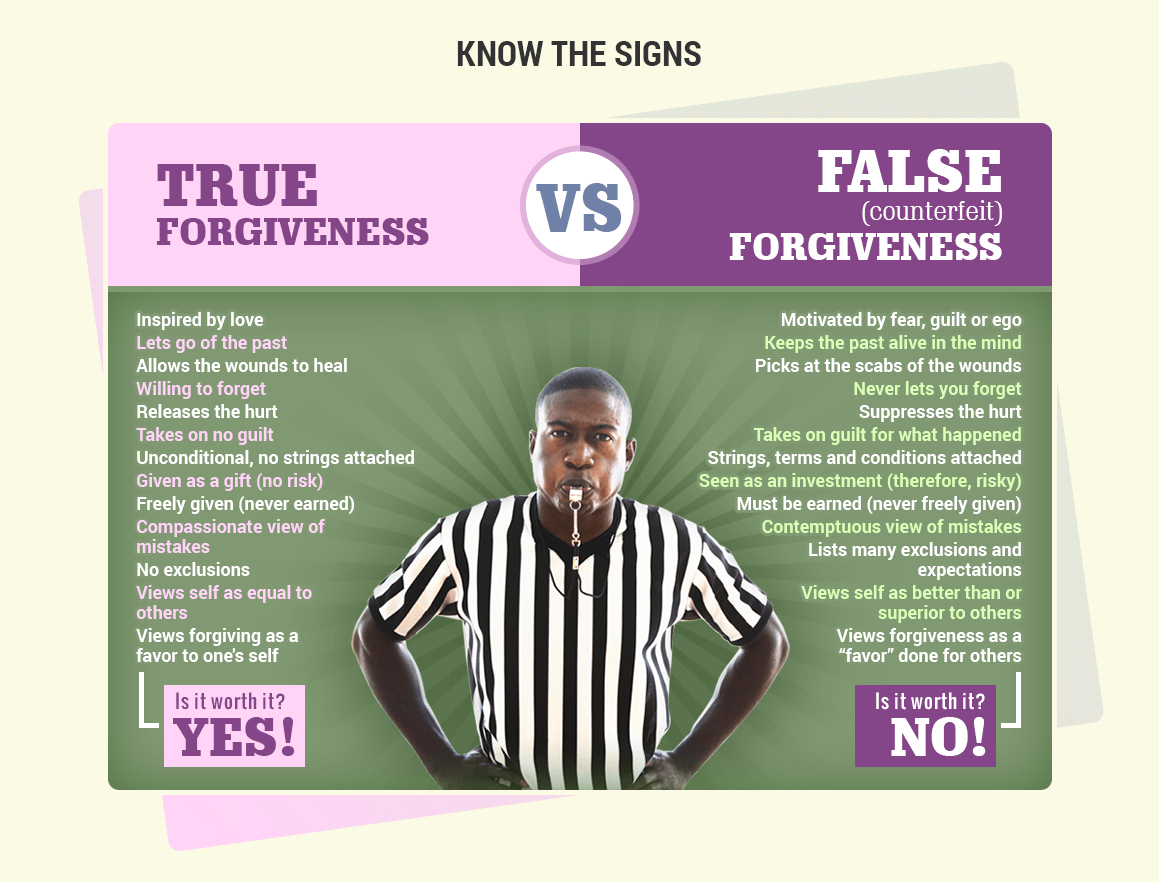 True Forgiveness vs False Forgiveness