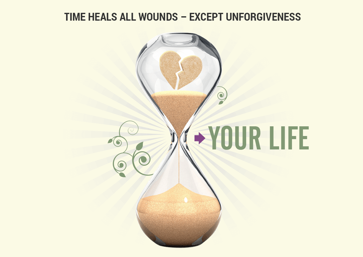 Time Heals All Wounds Except Unforgiveness