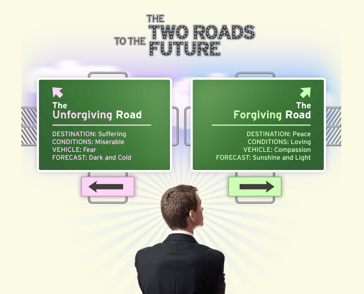 Two Roads To The Future